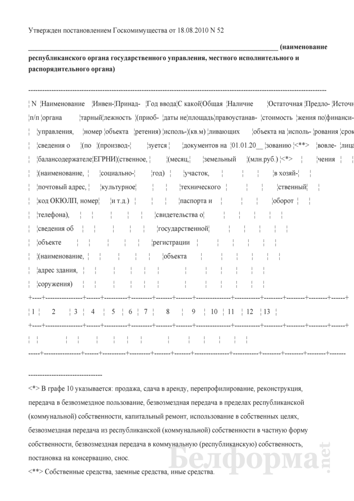 Перечень (календарные графики) неиспользуемого государственного имущества, подлежащего вовлечению в хозяйственный оборот в соответствии с календарным графиком вовлечения в хозяйственный оборот неиспользуемого государственного имущества по организациям. Страница 1