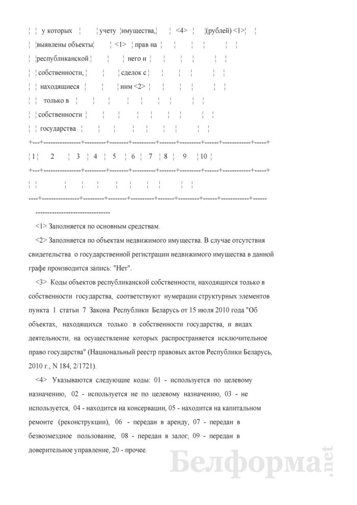 Перечень объектов республиканской собственности, находящихся только в собственности государства. Страница 2