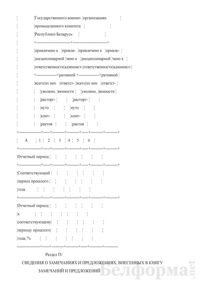 Отчет об обращениях граждан (утвержденный Госкомвоенпромом). Страница 5