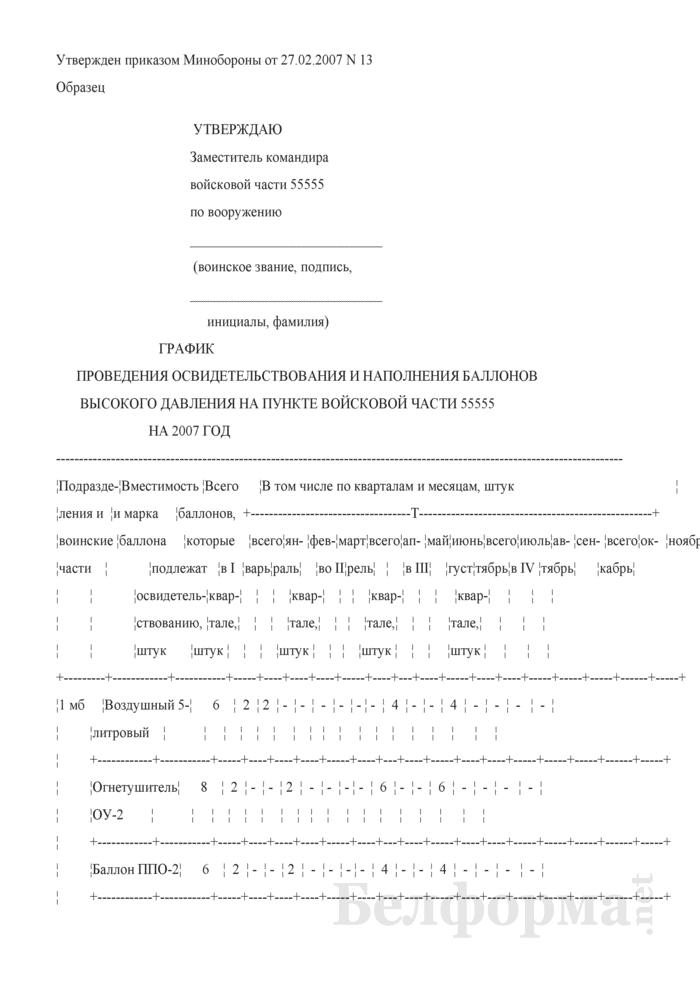 График проведения освидетельствования и наполнения баллонов высокого давления на пункте войсковой части 55555 на 2007 год. Страница 1
