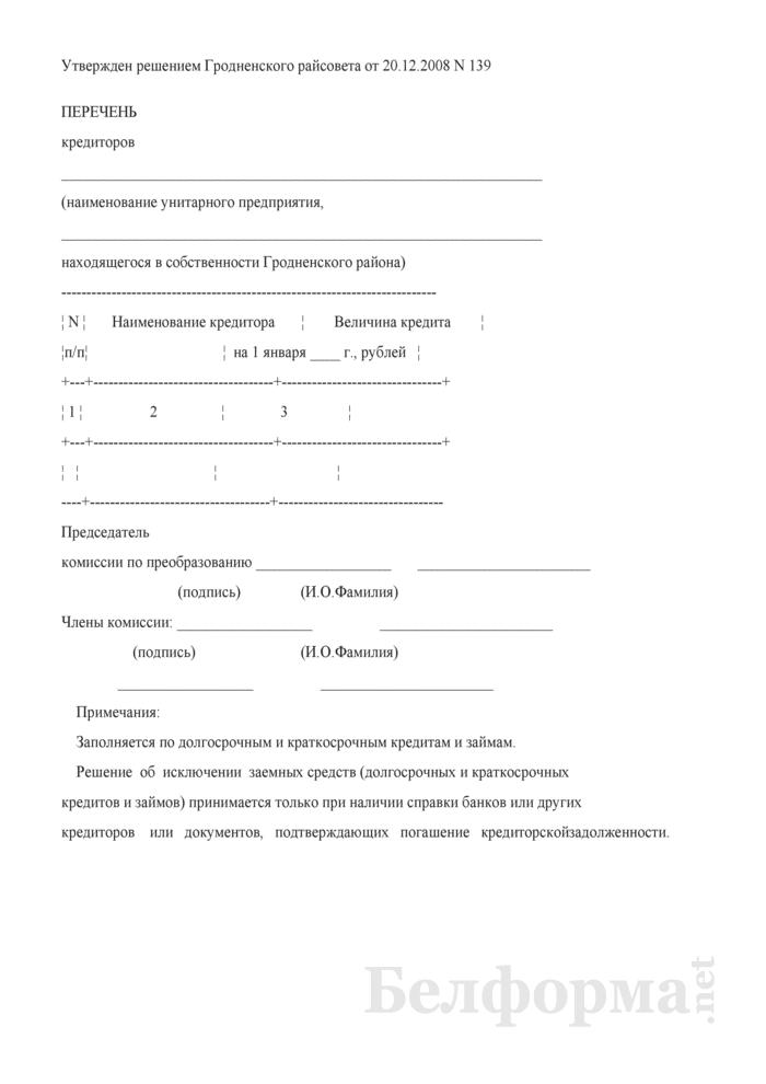 Перечень кредиторов унитарного предприятия, находящегося в собственности Гродненского района. Страница 1