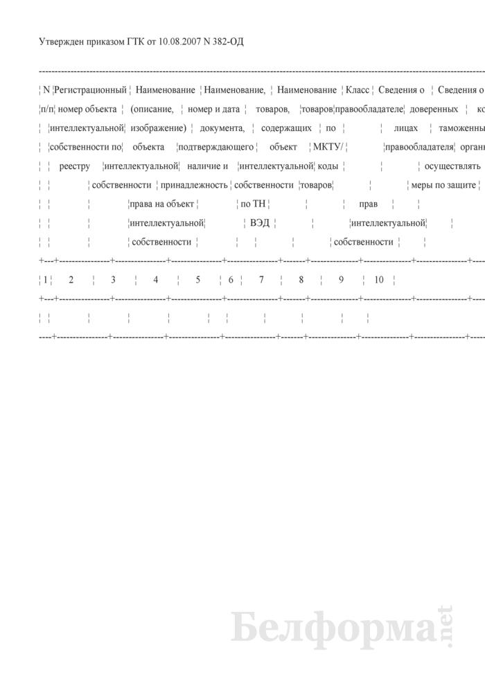 Таможенный реестр объектов интеллектуальной собственности. Страница 1
