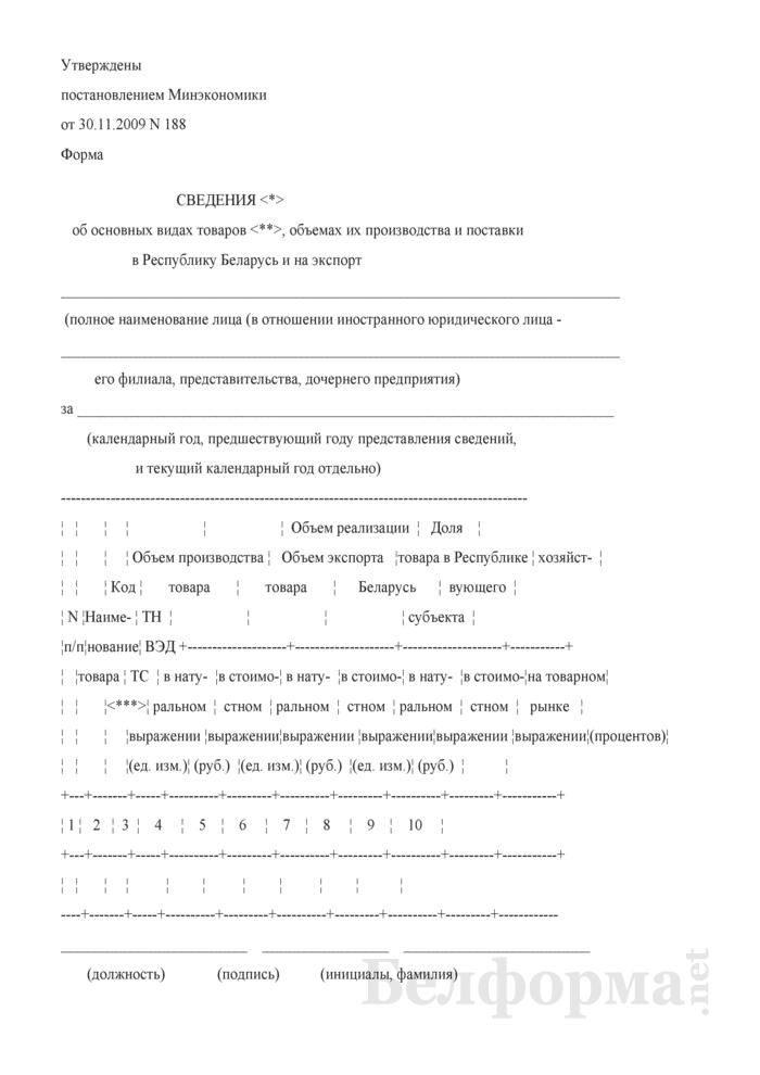 Сведения об основных видах товаров, объемах их производства и поставки в Республику Беларусь и на экспорт. Страница 1
