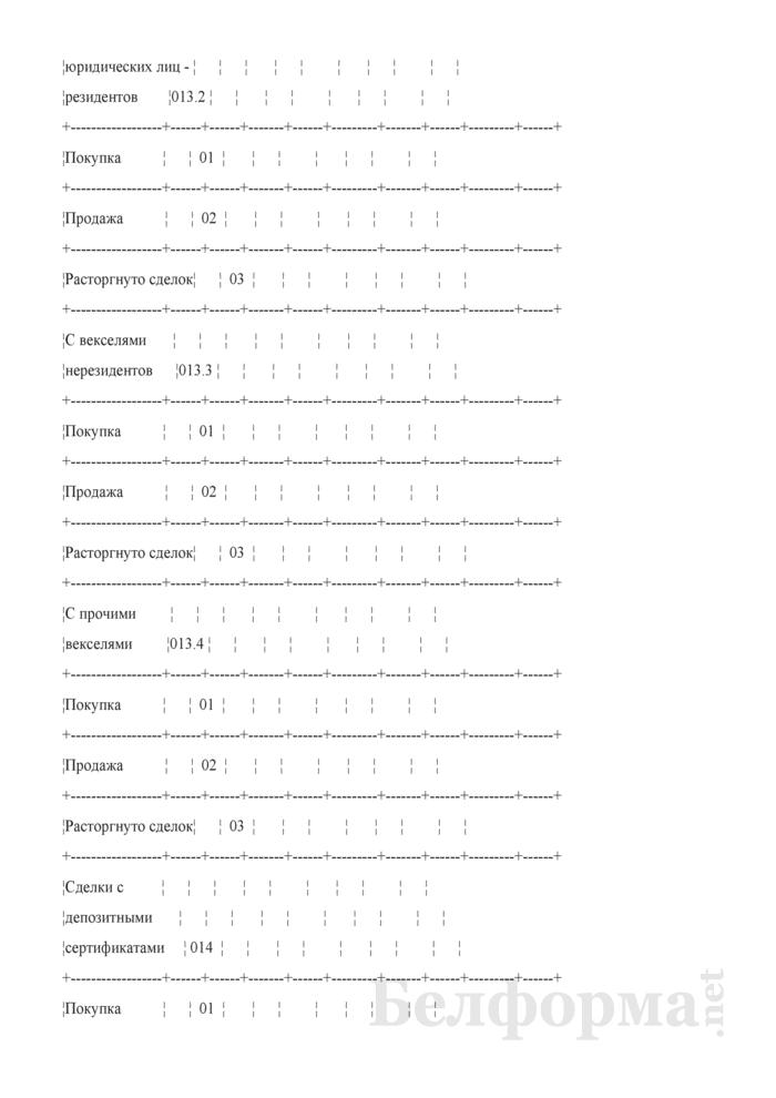 Информация о деятельности профессионального участника рынка ценных бумаг (Форма 2). Страница 6