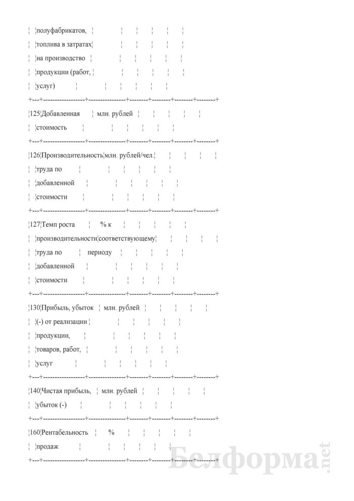 Информация о плановых значениях основных показателей  финансово-хозяйственной деятельности, утвержденных бизнес-планом развития организации, обособленного подразделения. Страница 3