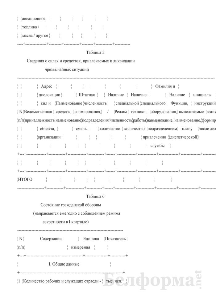 Информация о проведенной государственным органом (организацией) работе в области предупреждения и ликвидации чрезвычайных ситуаций за полугодие (год) (Форма 1). Страница 12