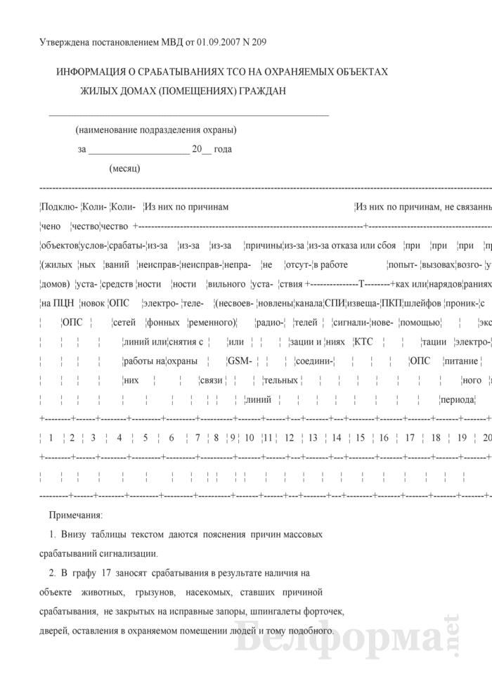 Информация о срабатываниях ТСО на охраняемых объектах жилых домах (помещениях) граждан. Страница 1