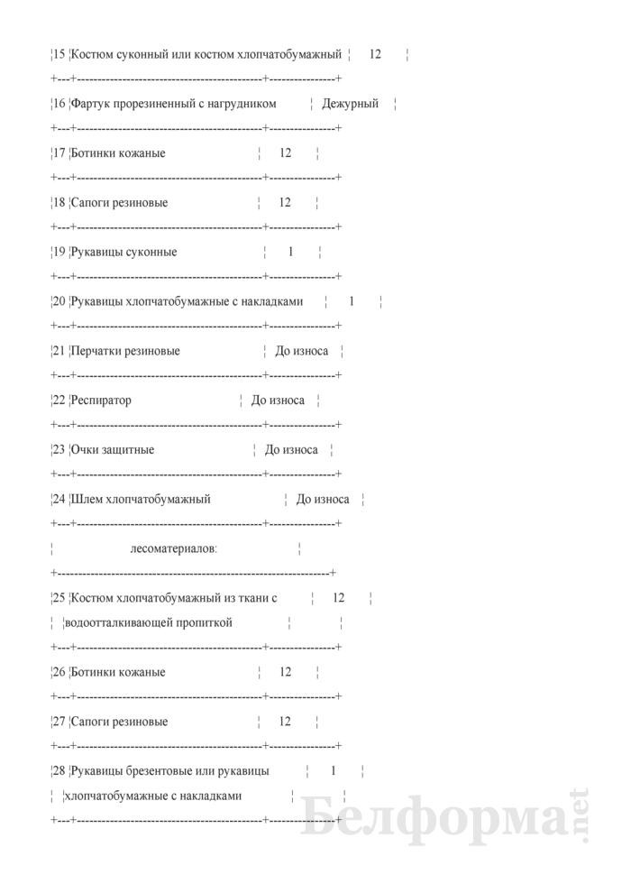 Инструкция по охране труда для рабочих, выполняющих погрузочно-разгрузочные и складские работы (для работников, занятых в области эксплуатации и ремонта автотранспорта). Страница 12
