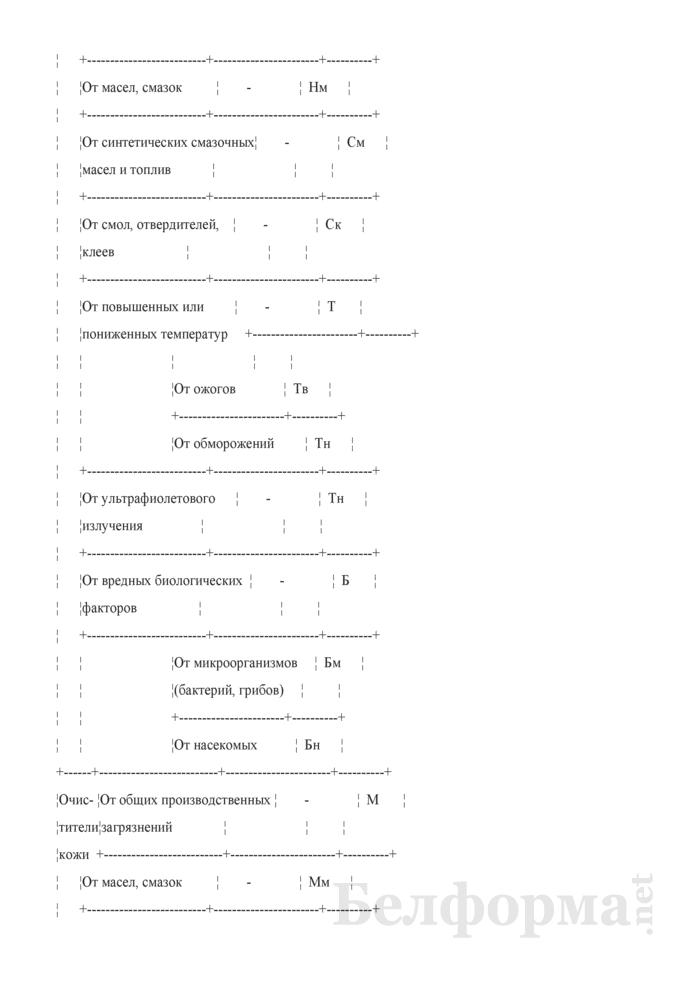 Инструкция о порядке обеспечения средствами индивидуальной защиты работников сельскохозяйственных предприятий агропромышленного комплекса, расположенных в зонах радиоактивного загрязнения. Страница 13