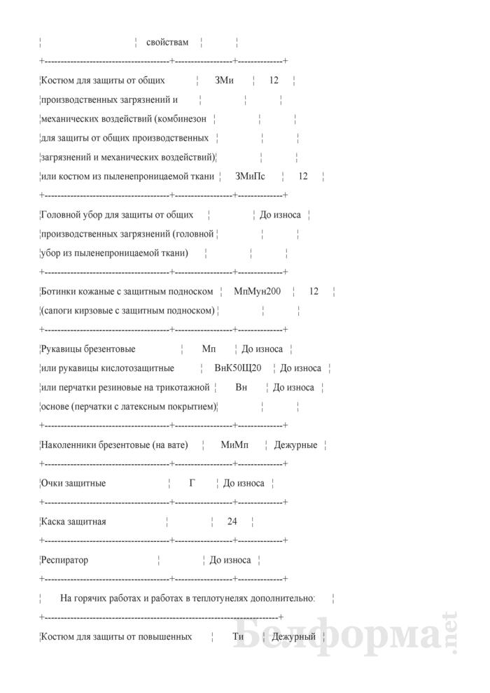 Инструкция по охране труда для изолировщика на термоизоляции. Страница 3