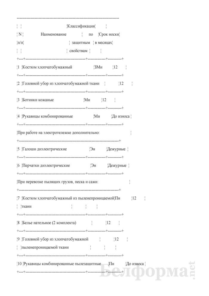Инструкция по охране труда для рабочих, водителя электро - и автотележки. Страница 3