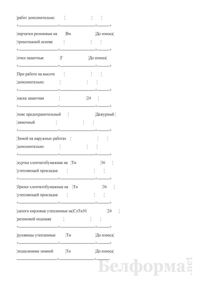 Межотраслевая типовая инструкция по охране труда при выполнении работ по обслуживанию и ремонту зданий и сооружений. Страница 21