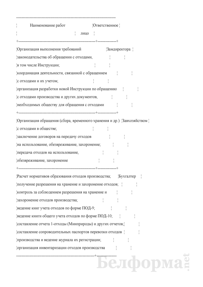 Инструкция по обращению с отходами (вариант). Страница 2