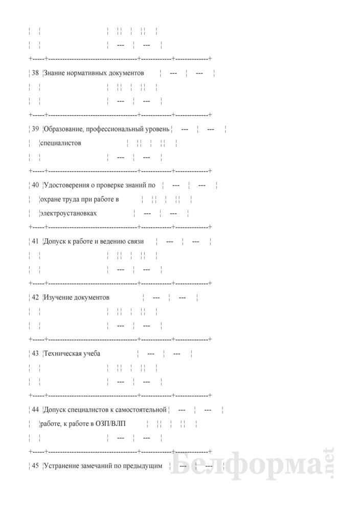 Инспекционная карта № 2. Сертификационная проверка электросветотехнического обеспечения. Страница 6