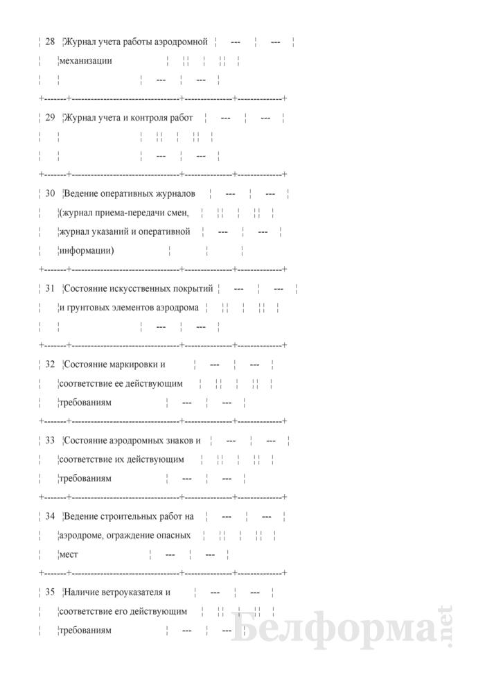 Инспекционная карта № 4. Сертификационная проверка аэродромного обеспечения. Страница 5