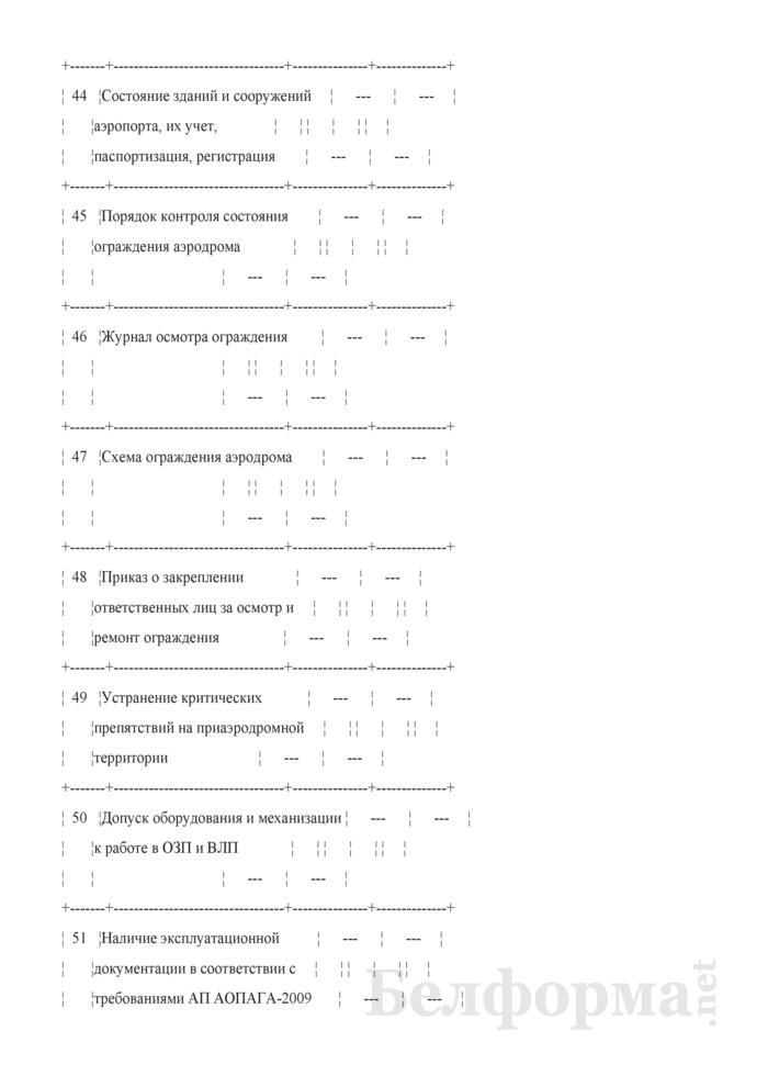 Инспекционная карта № 4. Сертификационная проверка аэродромного обеспечения. Страница 7