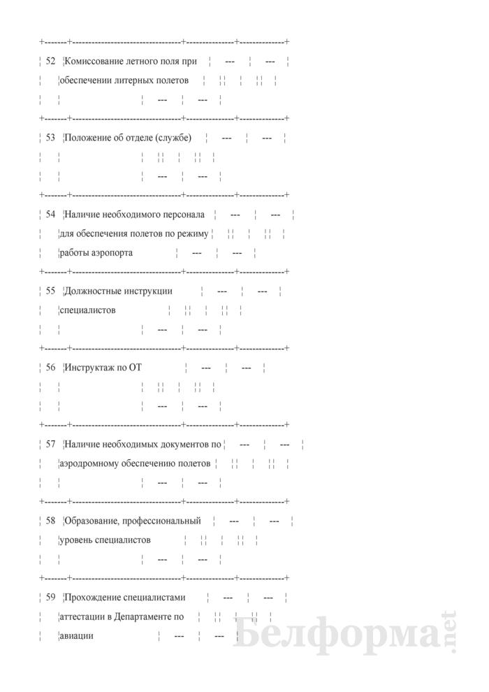 Инспекционная карта № 4. Сертификационная проверка аэродромного обеспечения. Страница 8