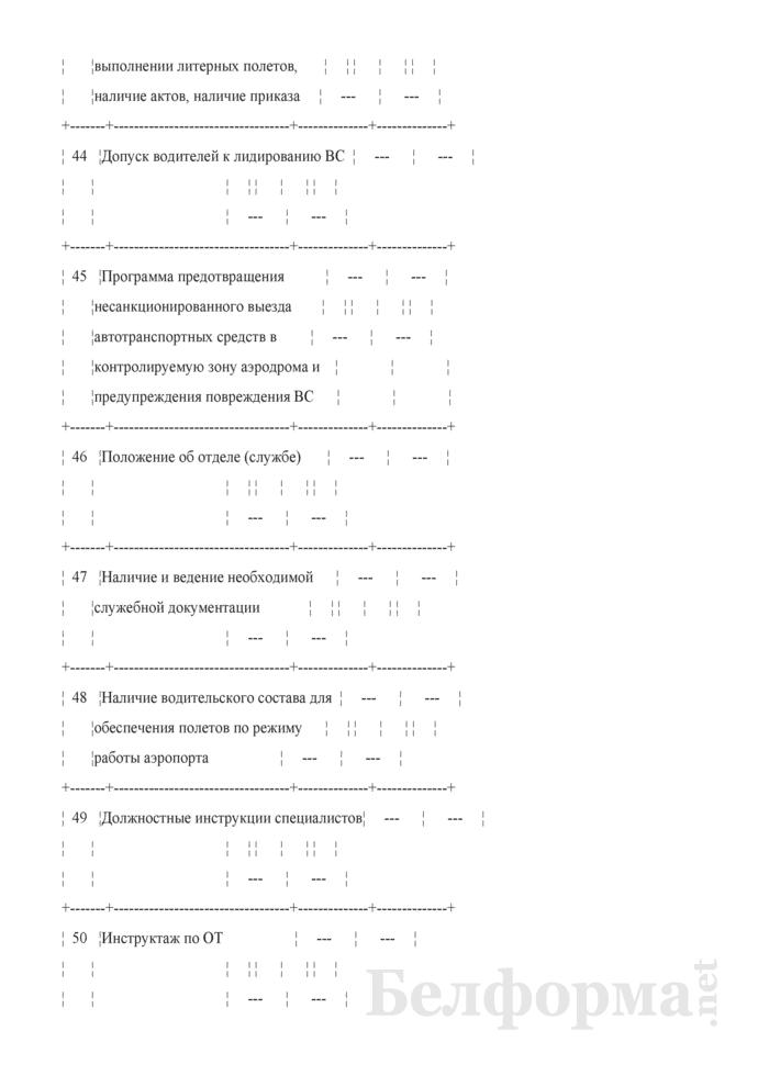 Инспекционная карта № 5. Сертификационная проверка обеспечения спецтранспортом. Страница 7