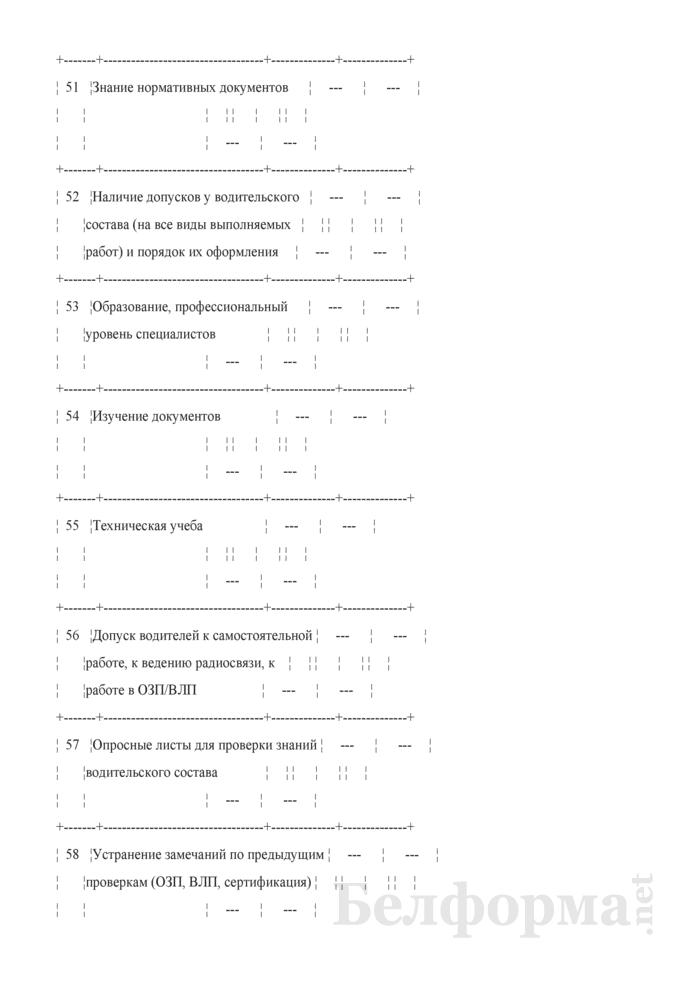 Инспекционная карта № 5. Сертификационная проверка обеспечения спецтранспортом. Страница 8