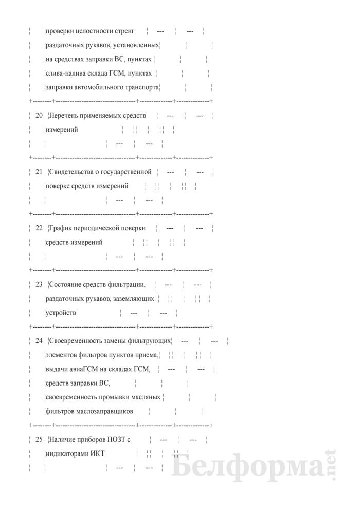 Инспекционная карта № 6. Сертификационная проверка обеспечения ГСМ. Страница 4