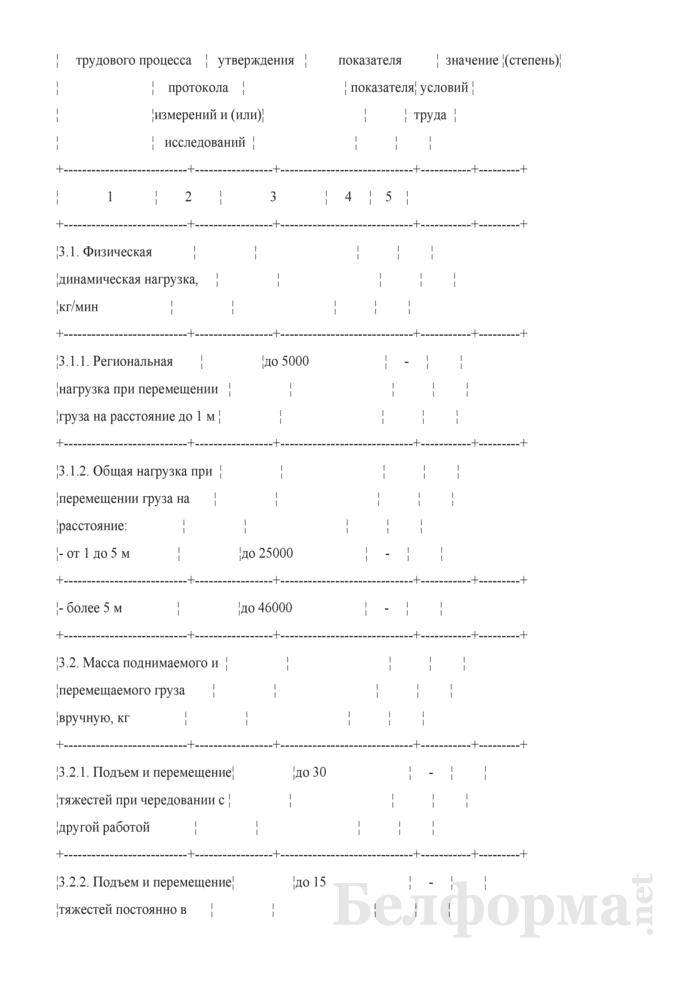 Пример заполнения карты аттестации рабочего места по условиям труда. Страница 6