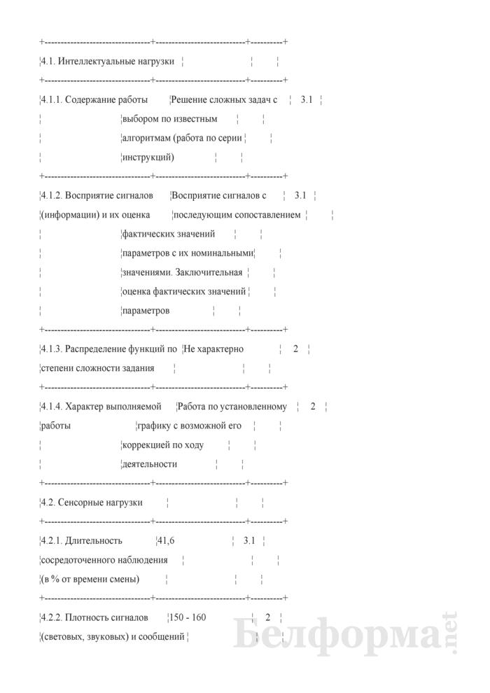 Пример заполнения карты аттестации рабочего места по условиям труда. Страница 9