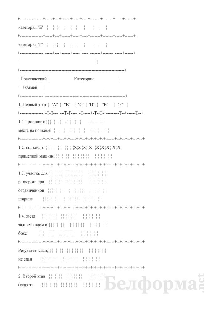 Экзаменационная карточка по приему теоретических и практического экзаменов. Страница 2