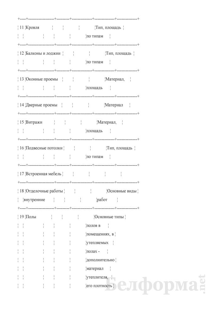 """Форма карточки № 1д исходных данных для определения стоимости строительства производственных зданий и сооружений на стадиях """"А"""" и """"АС"""". Страница 5"""