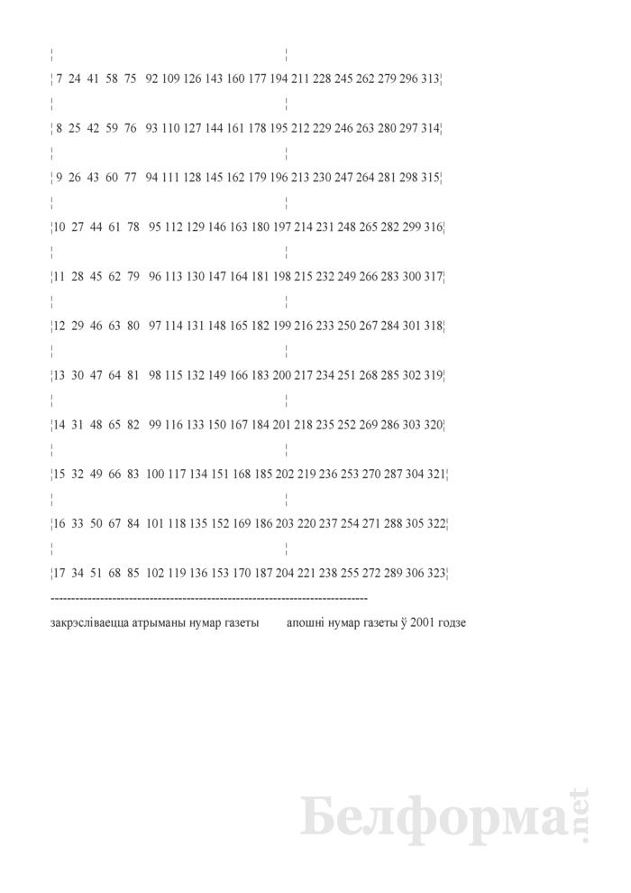 Узор карткi ўлiку часопiсаў (друкаваная форма). Страница 2