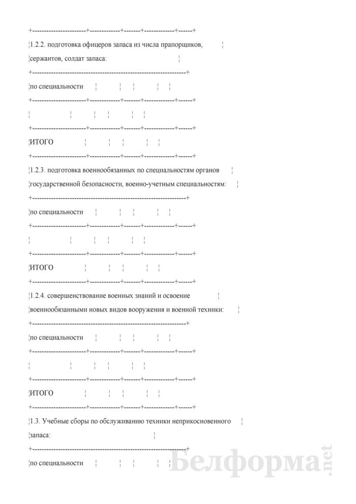 Отчет о результатах подготовки военнообязанных на военных сборах. Страница 2