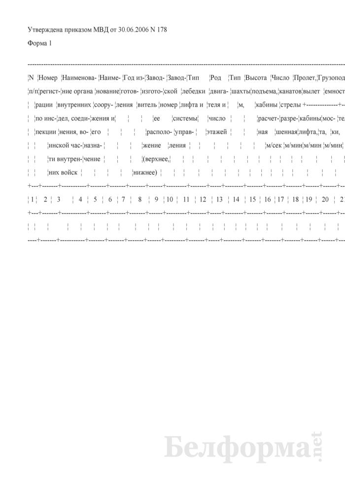 Книга регистрации подъемников (лифтов) и подъемных механизмов. Страница 1