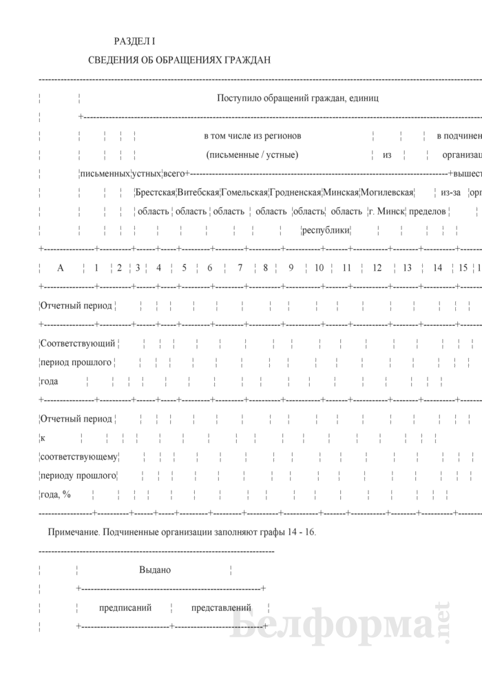 Отчет об обращениях граждан (квартальная). Страница 2