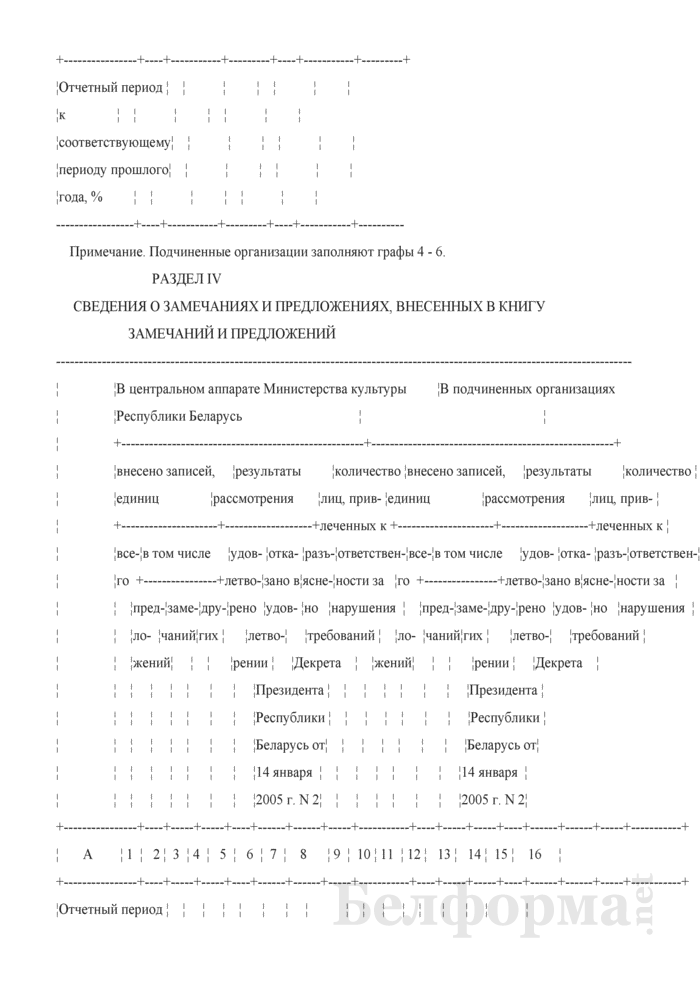 Отчет об обращениях граждан (утвержденный Минкультуры). Страница 5