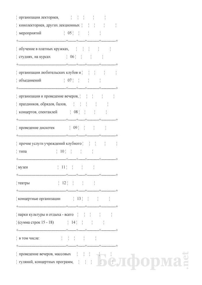 Отчет по оказанию платных услуг учреждениями культуры. Форма 1-услуги (культура). Страница 4