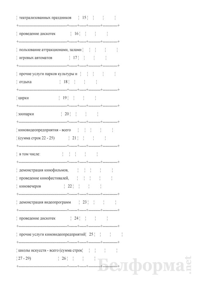 Отчет по оказанию платных услуг учреждениями культуры. Форма 1-услуги (культура). Страница 5