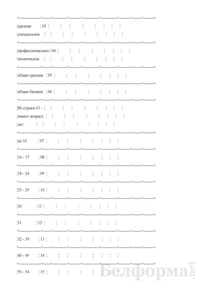 Сведения о качественном составе кадров (1 раз в год). Страница 3