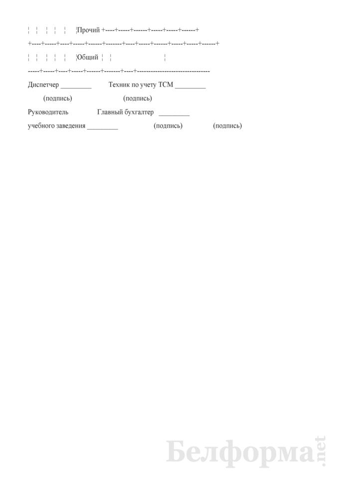 Путевой лист учебного автомобиля (автобуса). Форма № 9. Страница 4