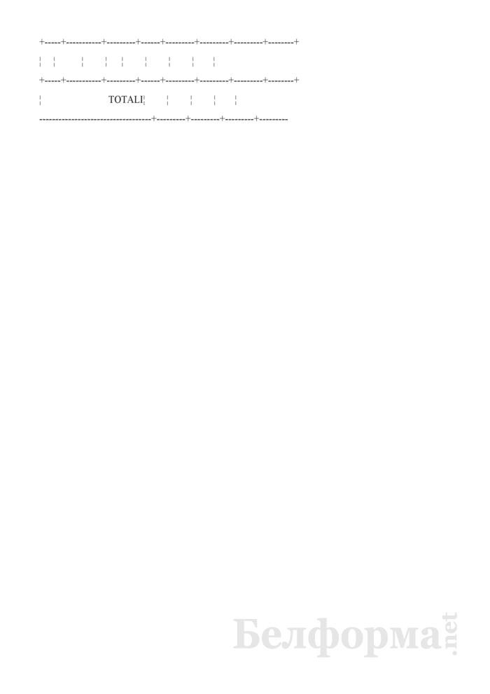Упаковочный лист (Вариант). Страница 2