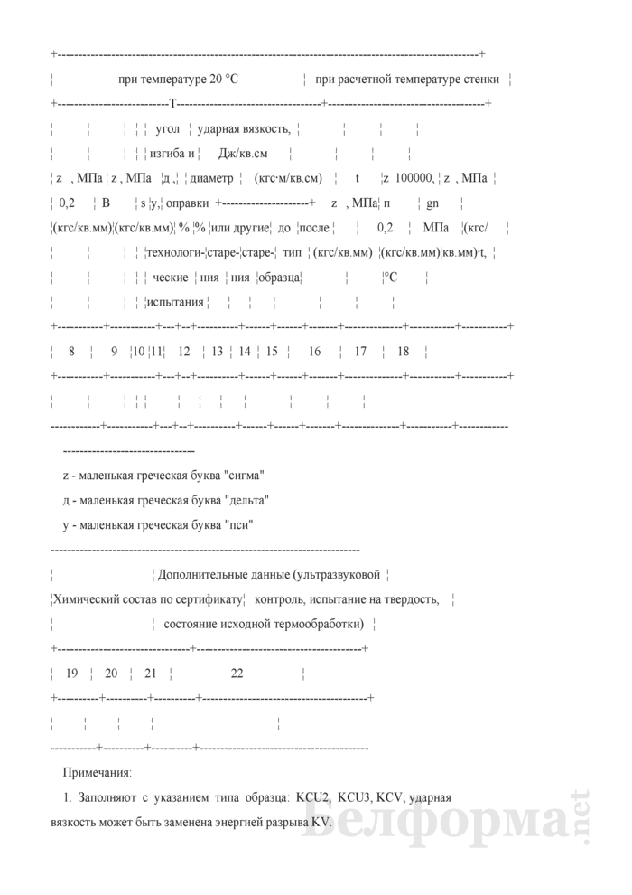 Свидетельство об изготовлении элементов котла. Страница 3