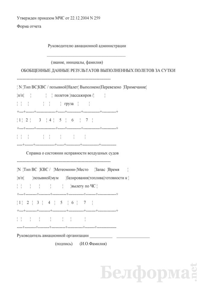 Обобщенные данные о выполненных полетах за авиационную организацию. Страница 1