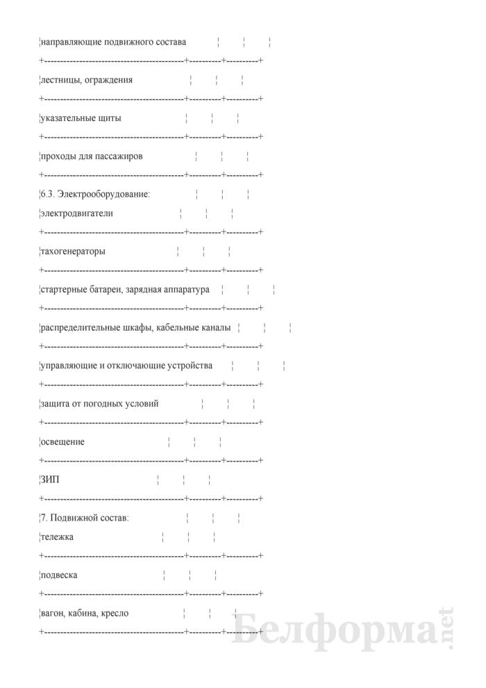 Протокол ежегодного технического освидетельствования. Страница 9