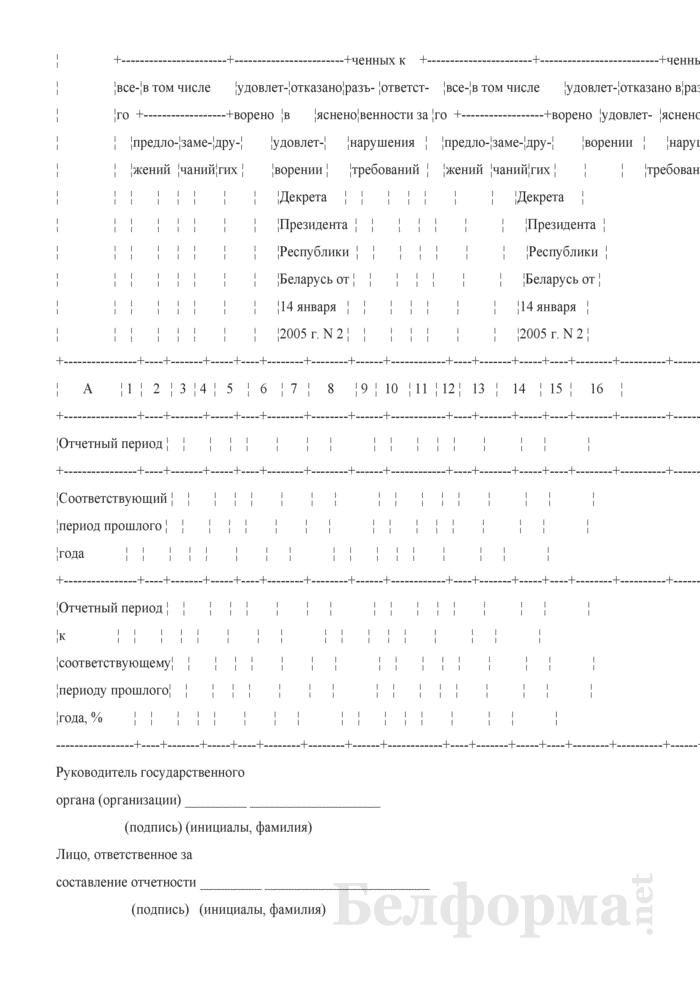 Отчет об обращениях граждан (утвержденный Министерством внутренних дел). Страница 6