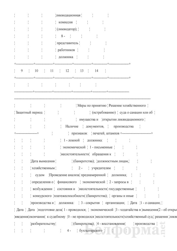 Отчет о своей деятельности. Страница 3