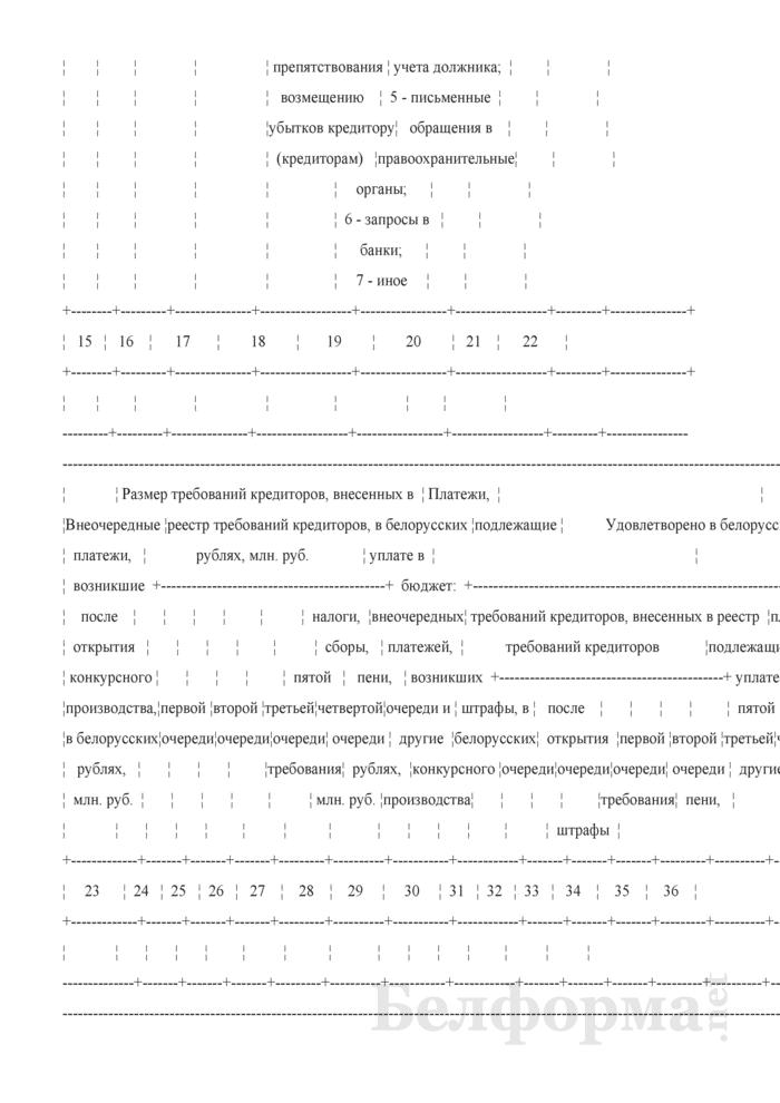 Отчет о своей деятельности. Страница 4