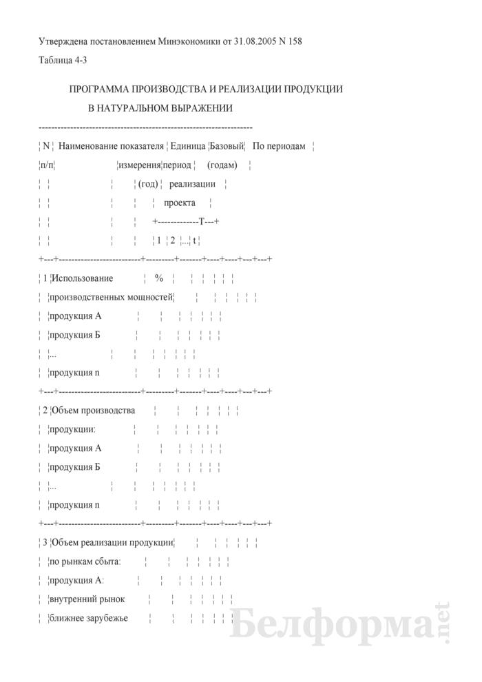 Программа производства и реализации продукции в натуральном выражении (при разработке бизнес-планов инвестиционных проектов). Страница 1