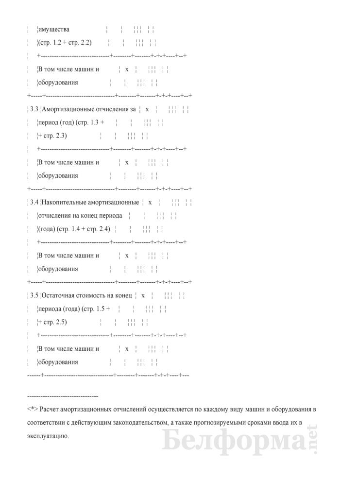 Расчет амортизационных отчислений (при разработке бизнес-планов инвестиционных проектов). Страница 6