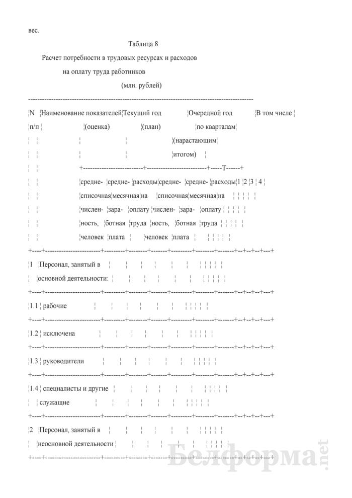 Расчет бизнес-плана развития коммерческой организации. Страница 20