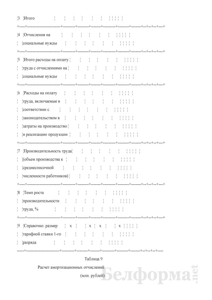 Расчет бизнес-плана развития коммерческой организации. Страница 21