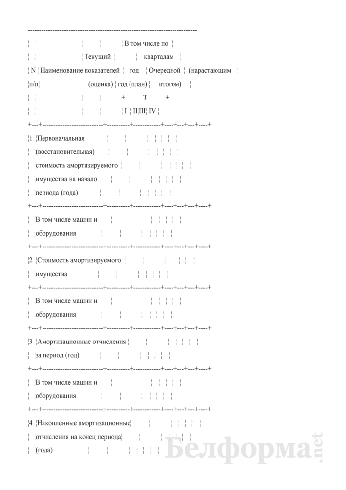 Расчет бизнес-плана развития коммерческой организации. Страница 22