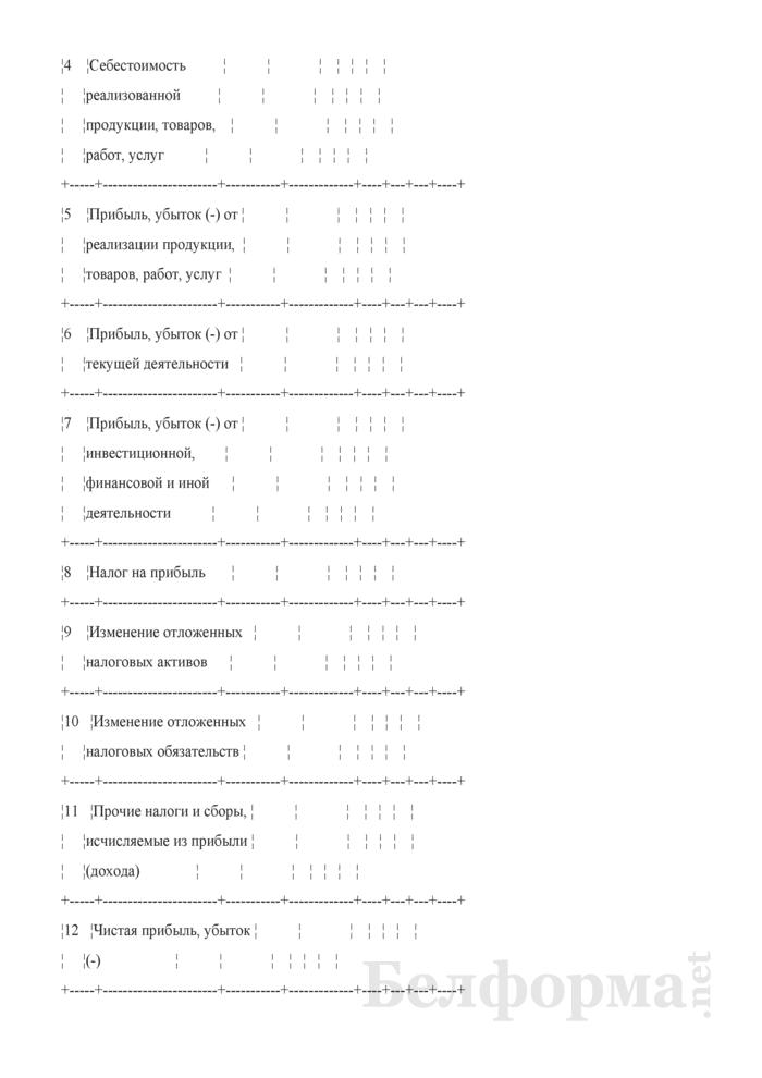 Расчет бизнес-плана развития коммерческой организации. Страница 26